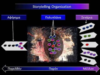 storytelling organization