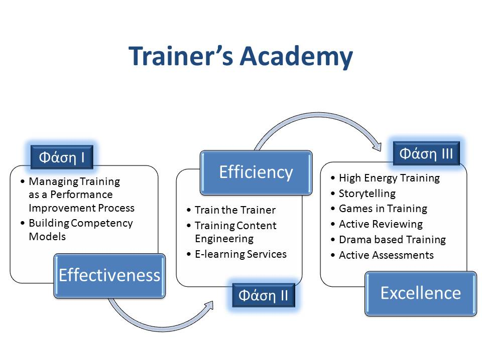 Trainer_Academy_sl10