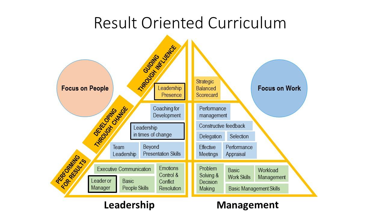 PPP Leadership Academy